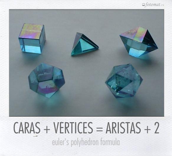 CARAS + VÉRTICES = ARISTAS + 2