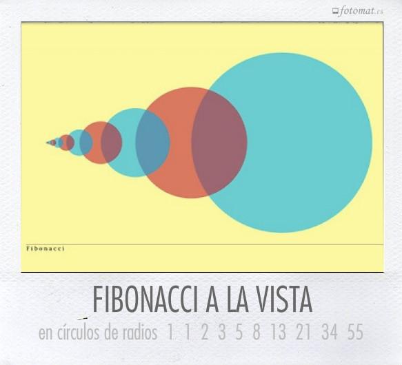 FIBONACCI A LA VISTA