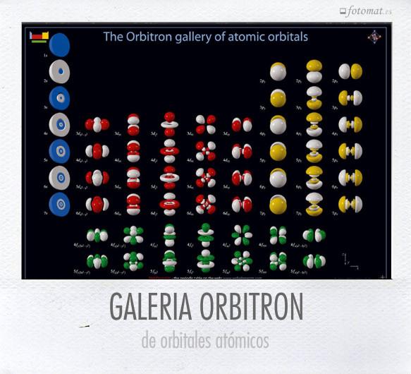 GALERIA ORBITRON